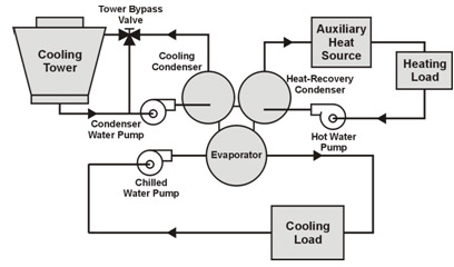 Water Cooled Chiller Diagram on furnace thermostat diagram